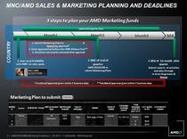 Acf planning process mnc cv