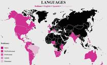 Languages cv