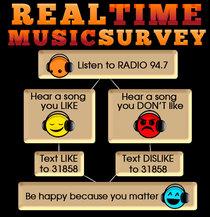 Real time music survey chart cv