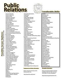 Public relations back cv