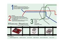 History station cv