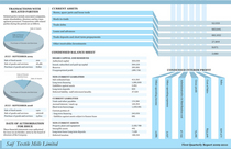 Financialspread cv