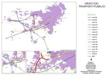 Grafo dei trasporti pubblici di orbassano cv