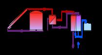 Two loop system cv