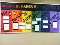 Bulletin board cv