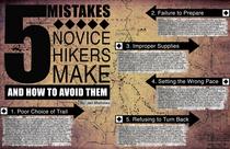 5 mistakes1 cv