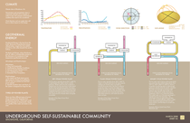 Underground community page 2 cv