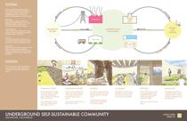 Underground community page 3 cv
