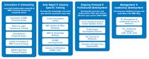 Amleo framework cv