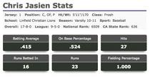 Chris jasien stats 2010 2011 cv