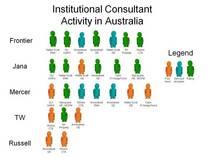 Consultant activity cv