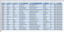 Database pic cv