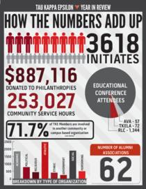Infographic 1 cv