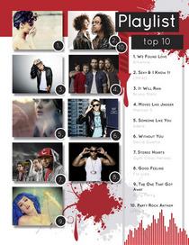 Playlist top10 cv