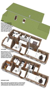 Re house axo cv