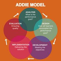 Addie hoyle unit 6 cv