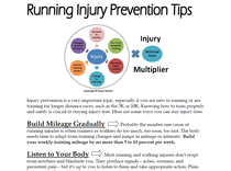 Running injury tips pic cv