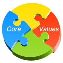 Core values cv