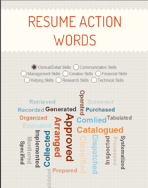 Resume action words cv