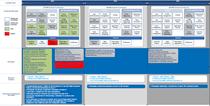 Roadmap sample cv