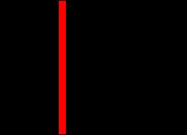 Chfi logo cv