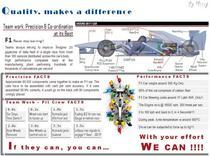 F1 on quality cv