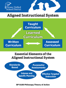 Aligned instructional system cv