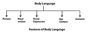 Body language cv