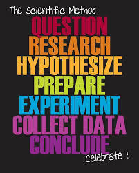 Scientific method cv