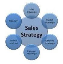 Sales strategies and plans cv
