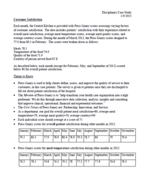 Customer satisfaction cv