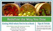 National nutrition month cv