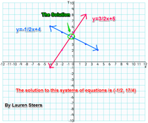 Systems of equations cv