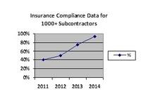Ansco spectrum insurance compliance graph cv