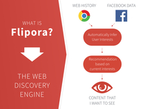 Flipora reads your mind and recommends websites based on your mood cv