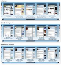 Examples directory cv