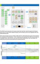 Cmo strategic plan page 7 of 32  cv