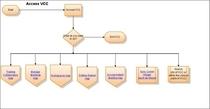 Clientdiagramjpeg cv
