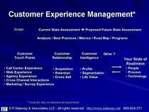 Customer experience management cv