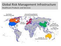 Global risk management infrastructure cv