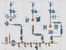 Cam phaser line model cv