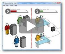 The documess   scan and distribute solution cv
