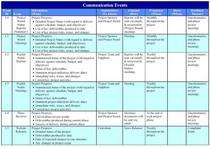 Communications events table cv